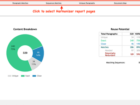 Harmonizer: The First Step in Identifying Content Redundancy