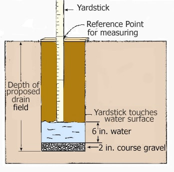 Perc test percolation septic system soil suitability lots and land need to know before buying land