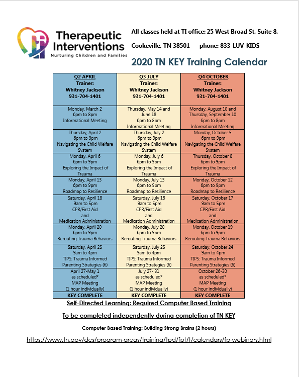 KEY training schedule East TN 2020.PNG