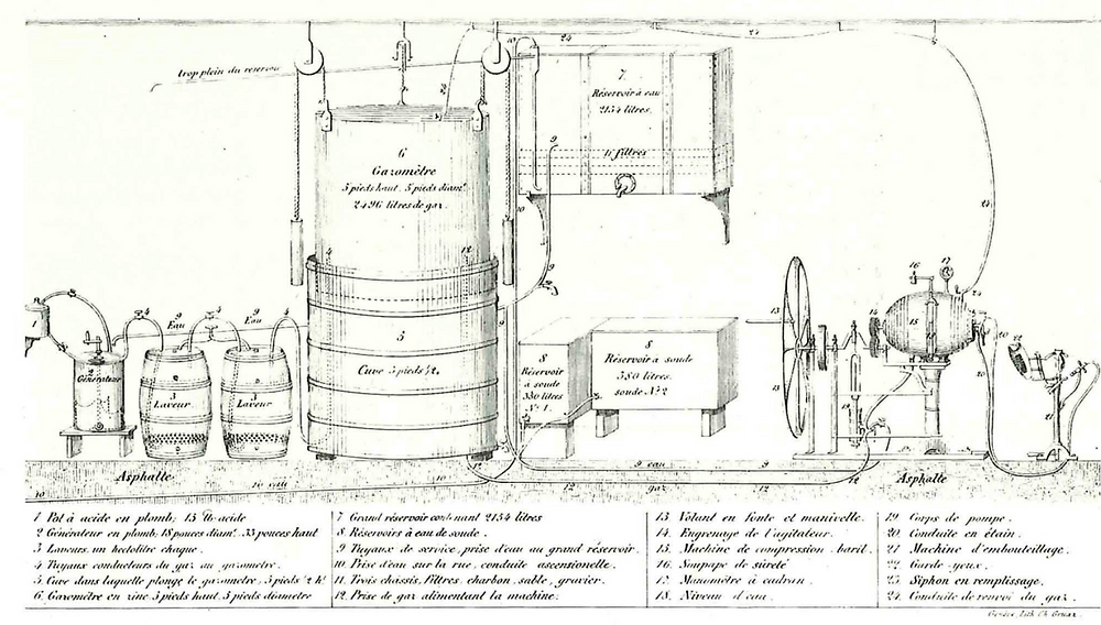 An aerated water apparatus (1858) illustrating the principles of the system devised by Schweppes (1780-83)