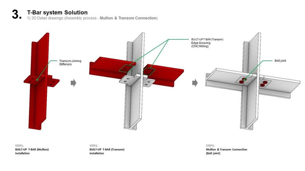 T bar System