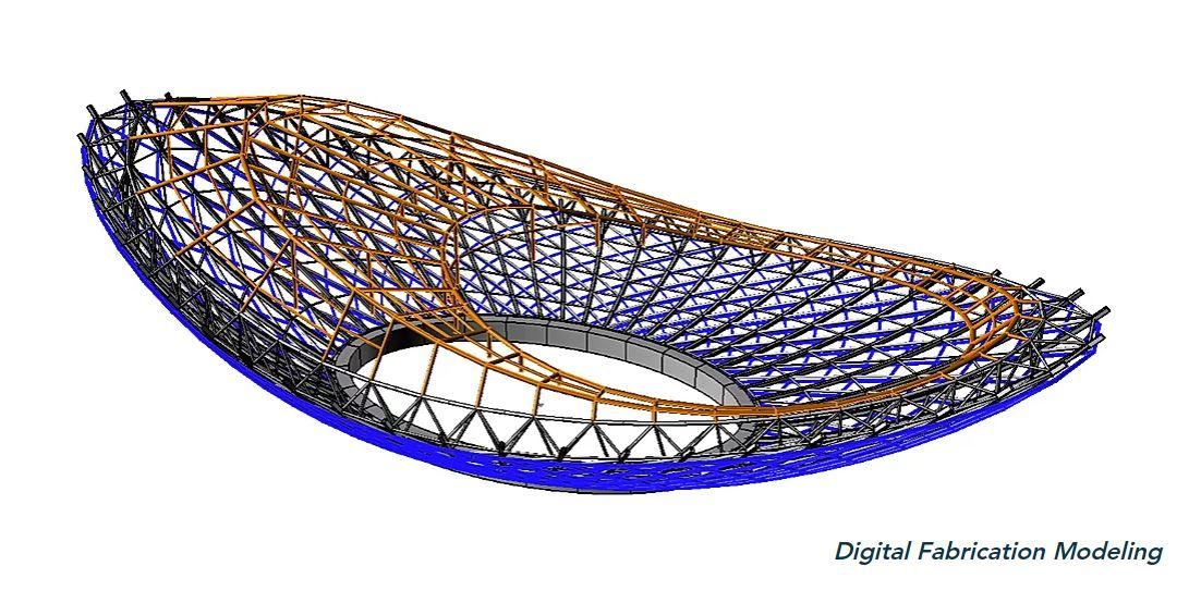 Digital Fabrication Model
