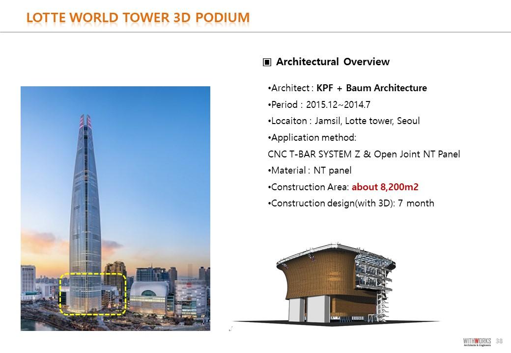 Lotte Jamsil Tower