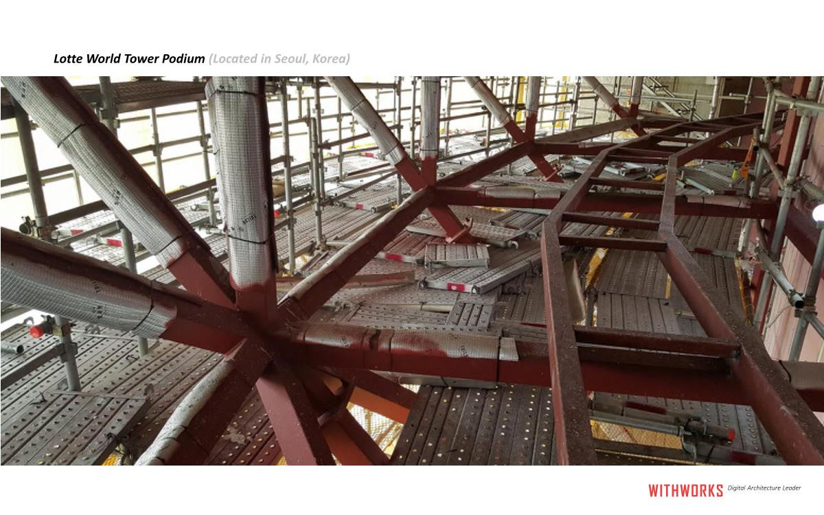 Steel T Bar System for Curtain wall and