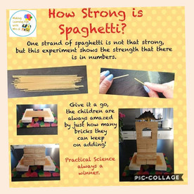 How Strong is Spagetti?