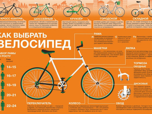 Как выбрать велосипед / все тонкости выбора кратко и по делу