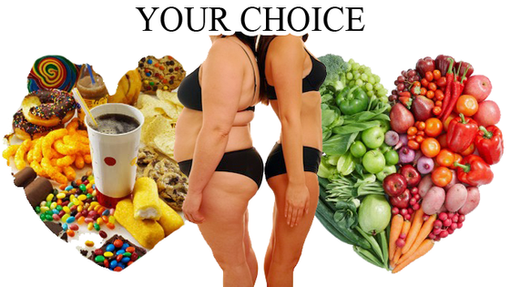 All Food Has a Consequence on Your Body