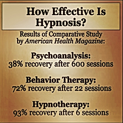 How Effective is Hypnosis - Hypnosis Success