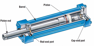 b1-Hydraulic-Cylinder-labled-parts.png