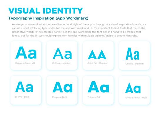 48 - VISUAL IDENTITY, typography board.p