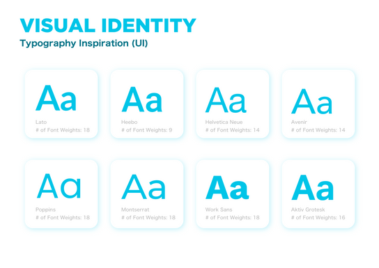 49 - VISUAL IDENTITY, typography board 2
