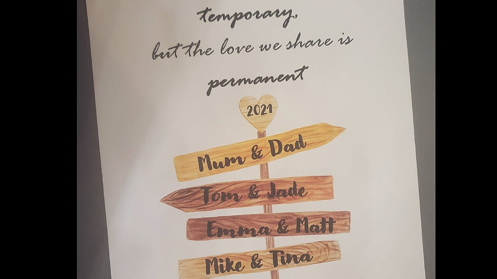 'Distance is only temporary' Quote Print