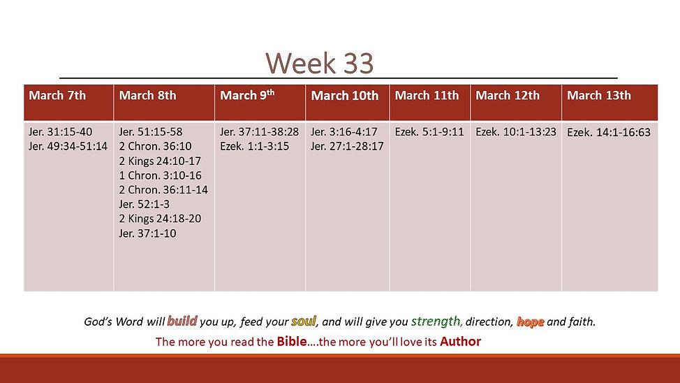 Scripture Reading - Week 33.jpg