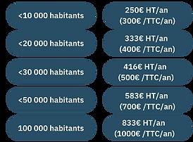 Tarifs intercommunalités (1).png