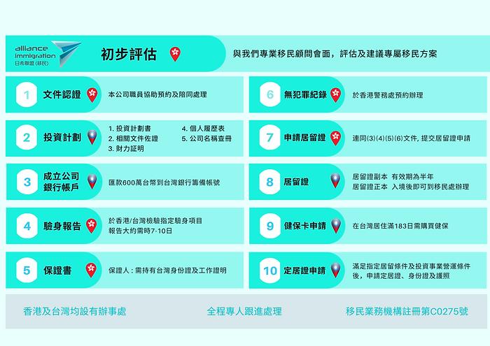 投資移民台灣.png