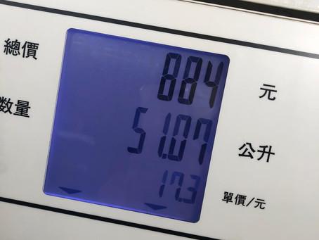 國際油價在台灣的實際反映