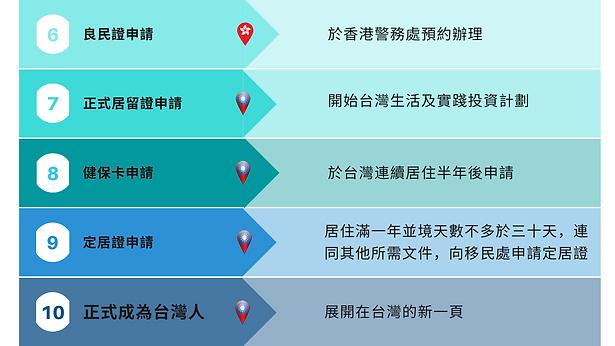 日希聯盟(移民) sales kit.png