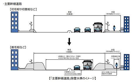 幹道.jpg