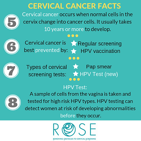 CERVICAL CANCER FACTS_2.png