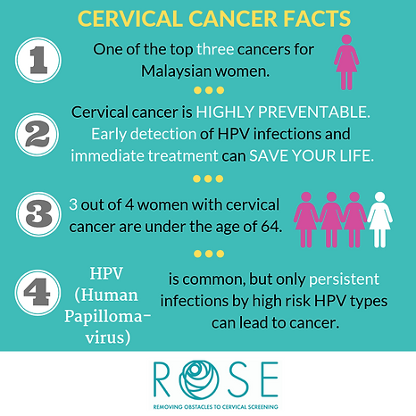 CERVICAL CANCER FACTS_1 v2.png