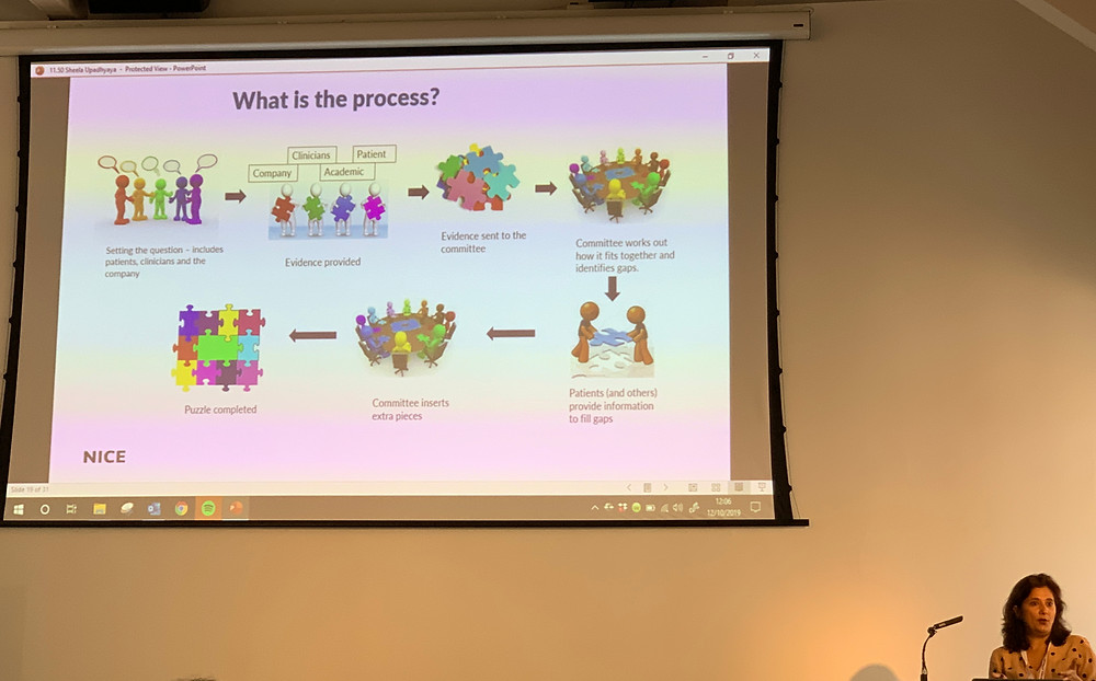 Slide showing the process of approval for a Managed Access Agreement.  A presentation by  Sheela Upadhyaya from NICE at the Annual Metabolic Support Conference
