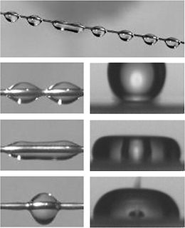 Droplet dynamics.jpg