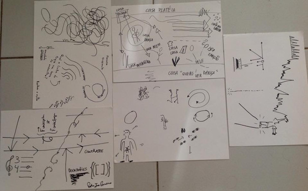 nossos mapas de experimentação