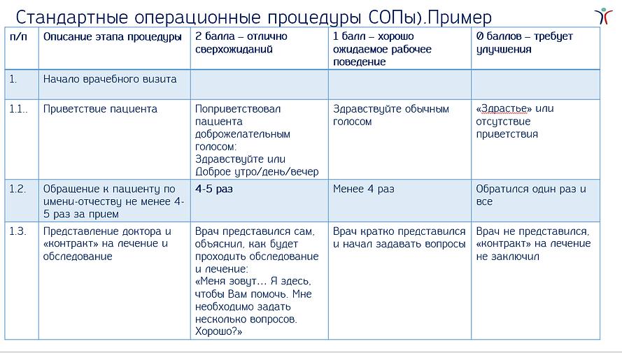 СОПы_пример.PNG