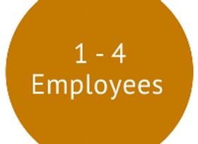 Small Business Membership 1-4 Employees