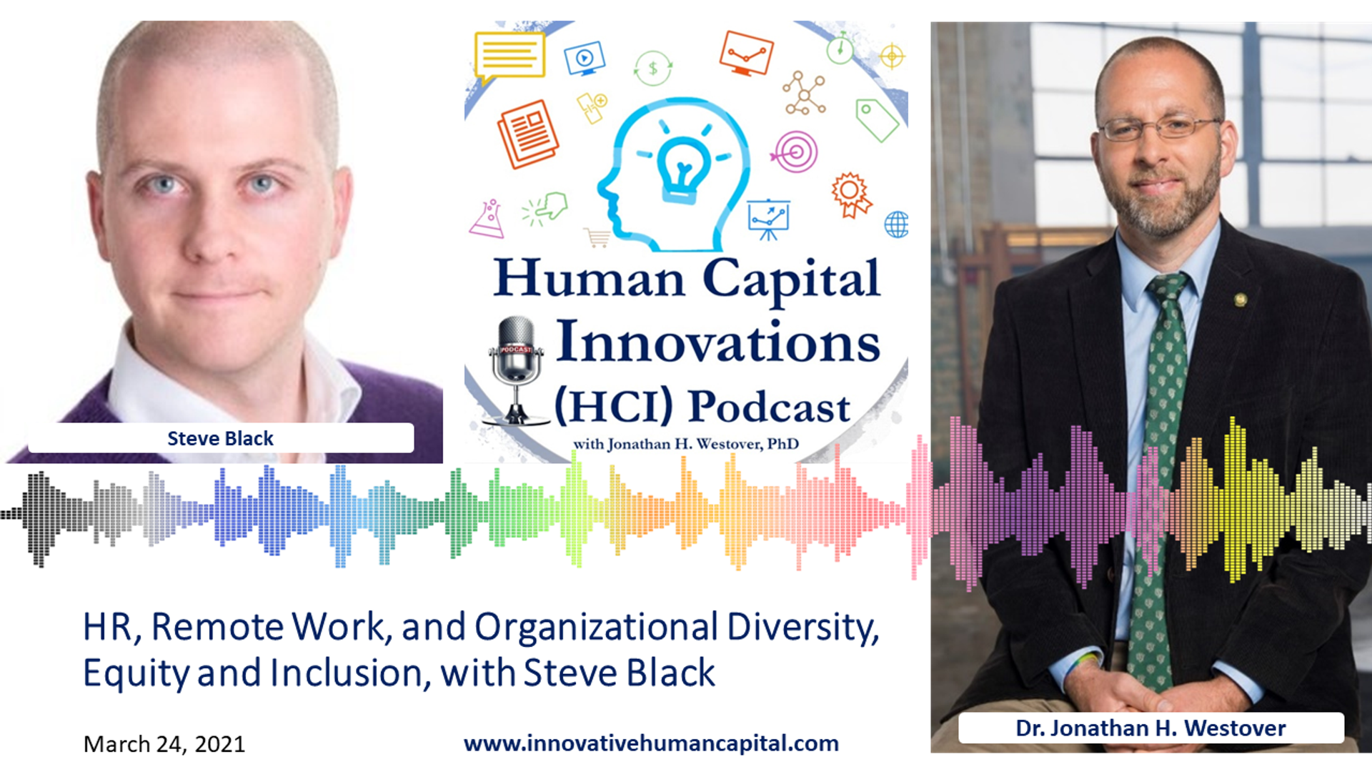 HR, Remote Work, and Organizational Diversity, Equity and Inclusion