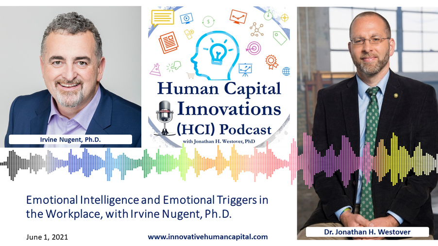 Emotional Intelligence and Emotional Triggers in the Workplace