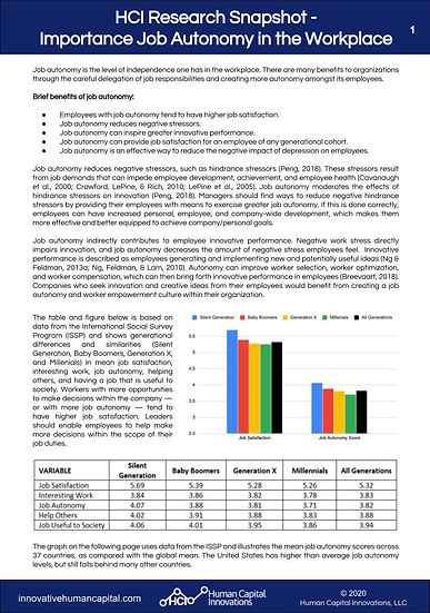Page 1 HCI Research Snapshot - The Impor