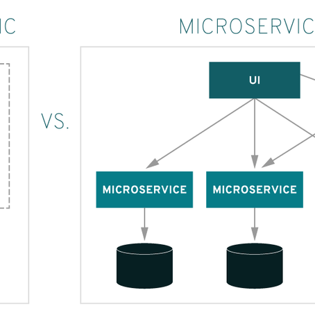Microservices and working with existing banking systems is a path to the future