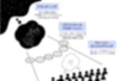 Inkedスクリーンショット 2020-05-13 19.11.51_LI.jp