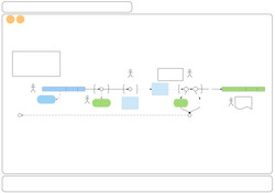 Manual Flow Map