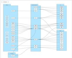 Integration Diagram
