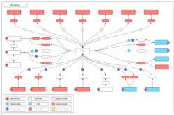 Integration Diagram Current