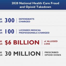 Justitiedepartementet i USA anklagar 345 läkare och sjukvårdspersonal för bedrägeri på mer än 6 milj