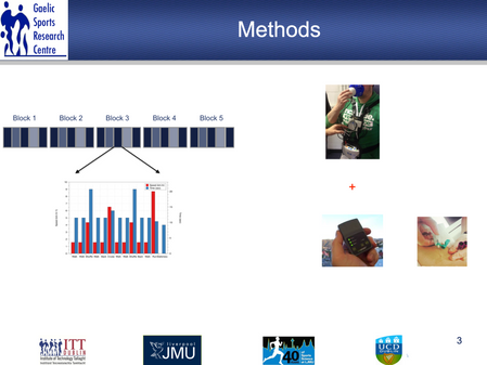 The physiological response to simulated hurling match-play