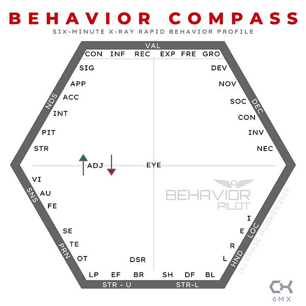 behavior-compass-updated