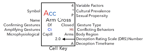 cell key.png