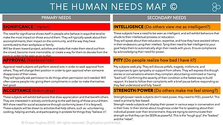 human-needs-map-1