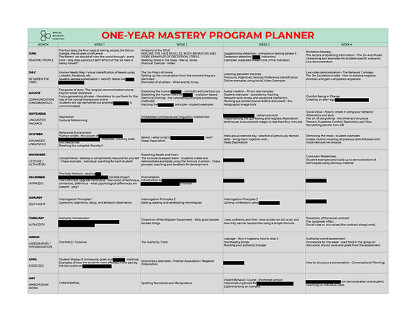 one-year-mastery-details.png