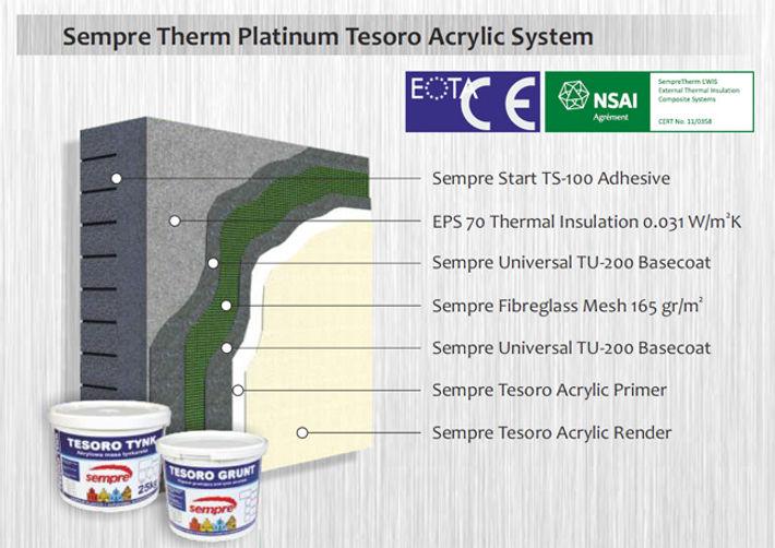 Sempre-Tesoro-Acrylic-System-pdf.jpg