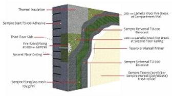 prod-pkg-sempretherm-external-wall-insul
