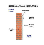 INTERNAL WALL INSULATION.png