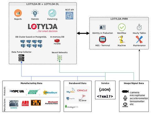 lotylda_overview.jpg