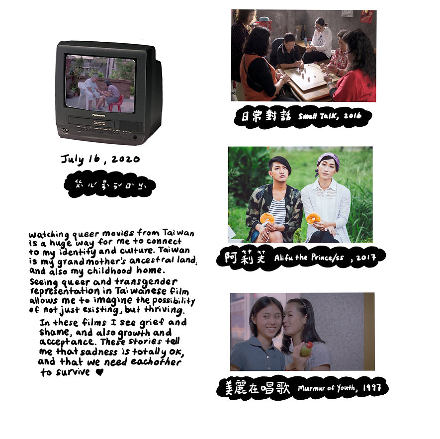 queer movie diary 3.jpg