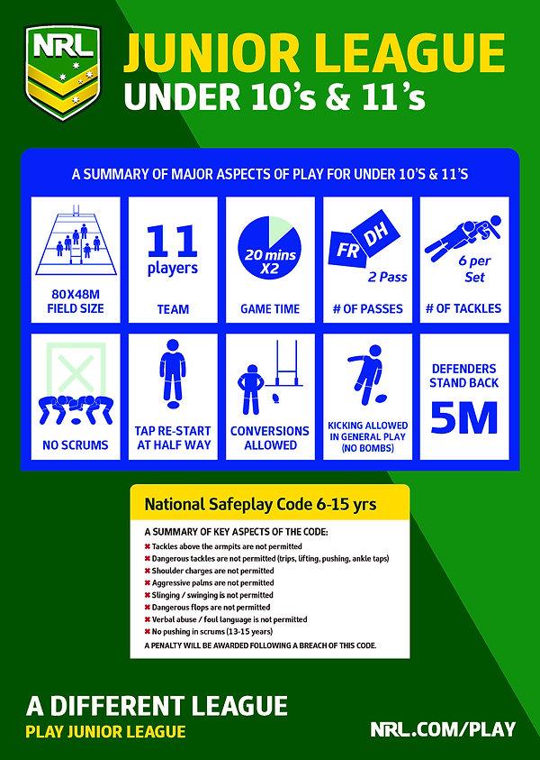 DPS171 NRL Your Age What Stage U10 & U11