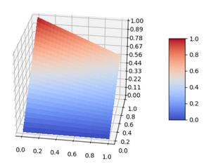 Optimizing Optimization